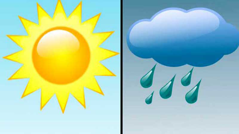 Коротко о погоде Приморского края на эту неделю