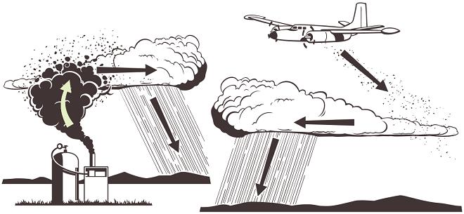 Китай запускает проект по управлению погодой