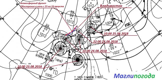 "Тайфун SOULIK ""Соулик"" и тайфун CIMARON ""Симарон"" - траектория"